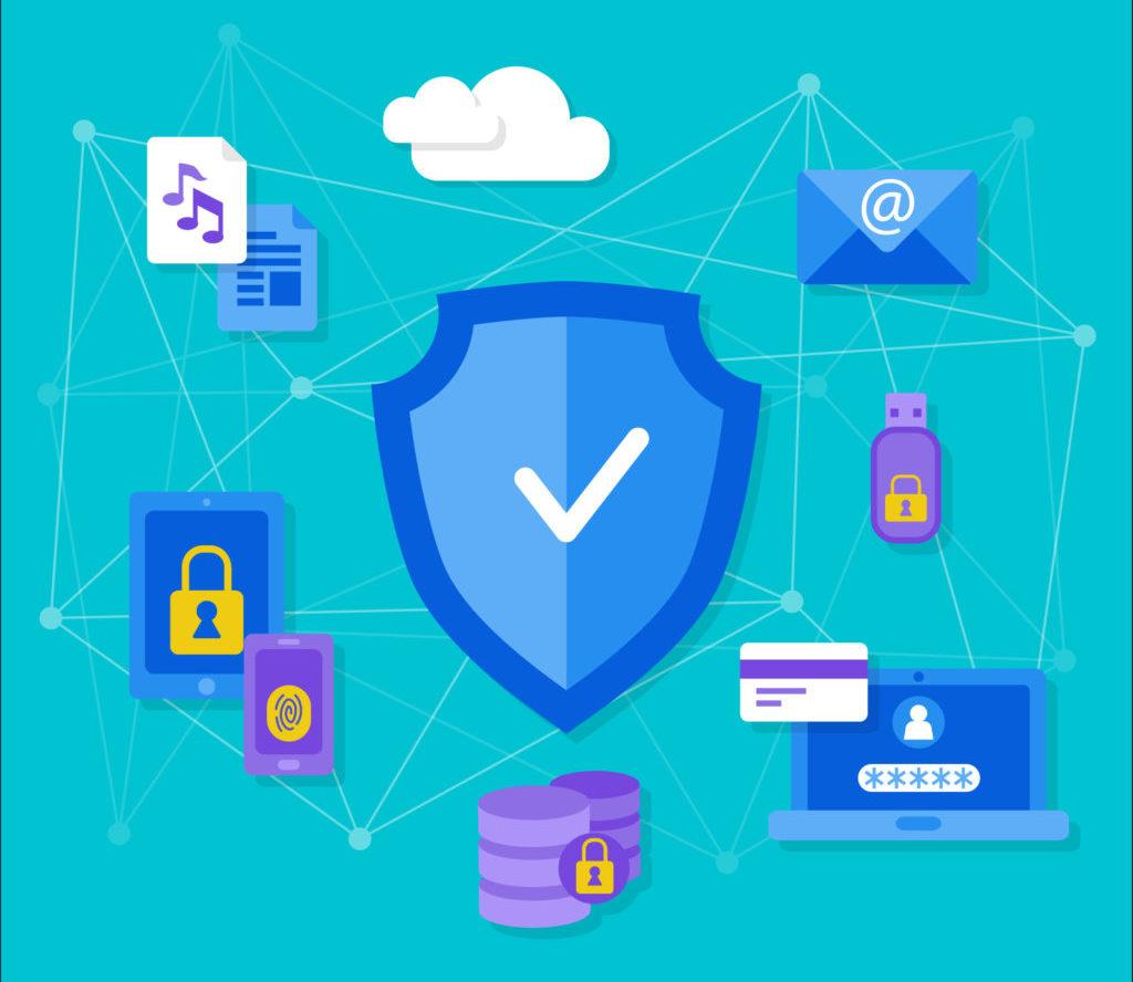 proteção de dados backup em nuvem